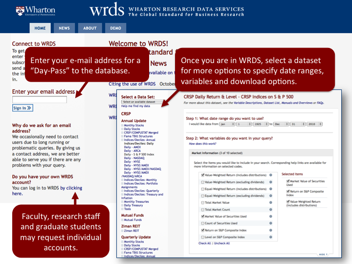 Wharton Research Data Service