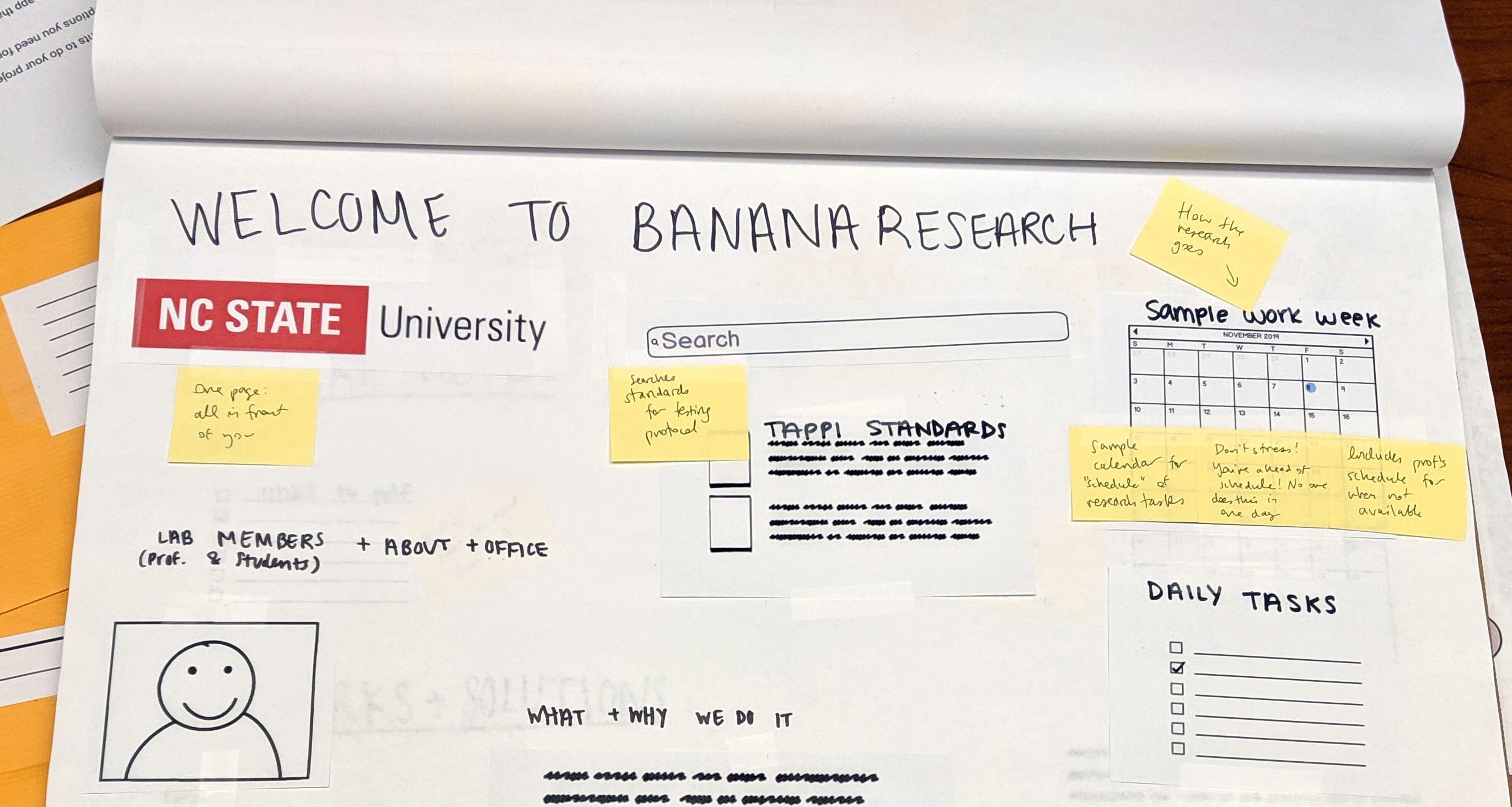 Sketchy prototype of a web page on a piece of paper. The title is Banana Research, and the page includes a search box, introductory text, and a happy face
