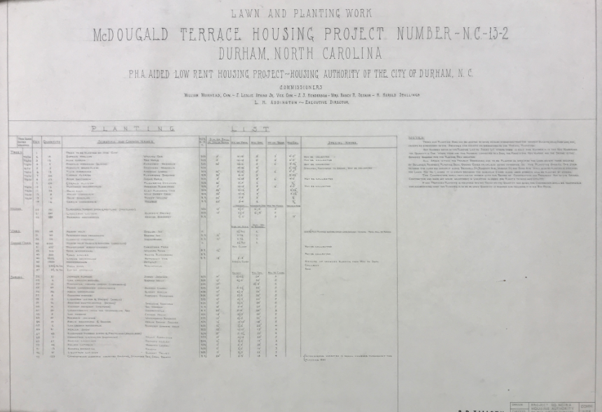 1950s McDougald Terrace cover sheet, including the full list of proposed trees, shrubs, vines and groundcovers.