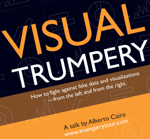 Visual Trumpery