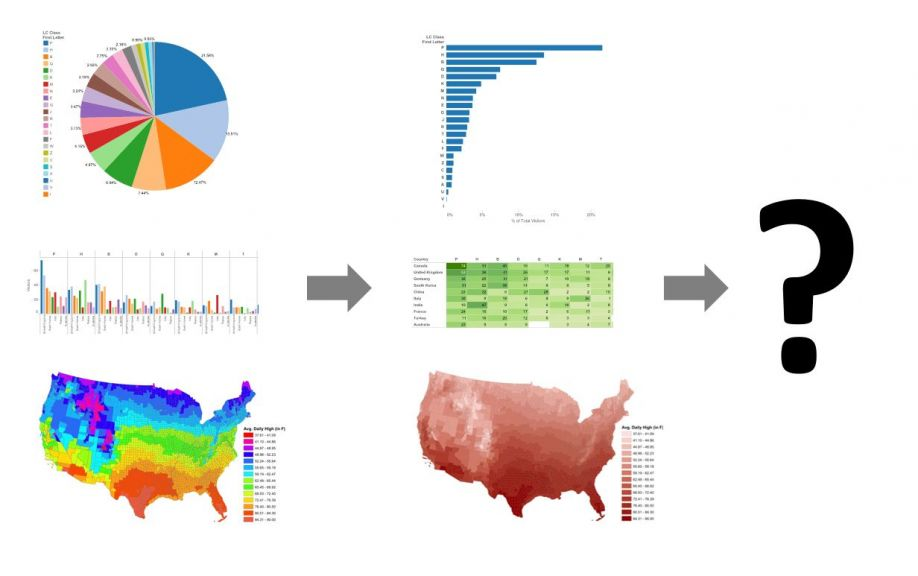 Image showing various graphs of the United States