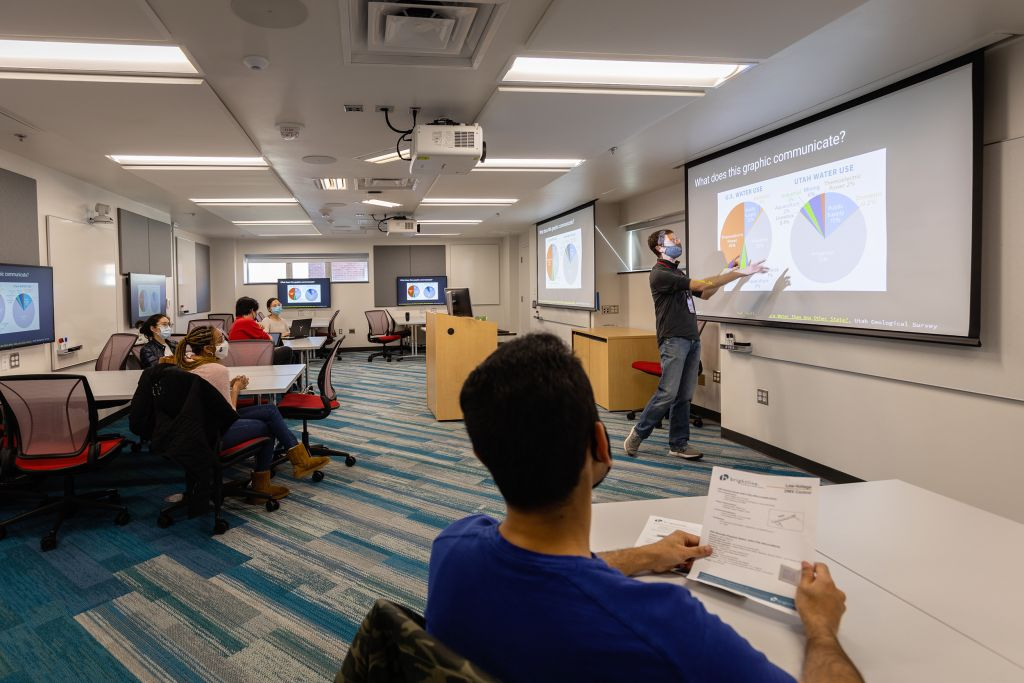 A person is presenting, with a projected image of colorful charts. Other people sit around large work tables and look on