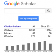 Google Scholar Citation graph