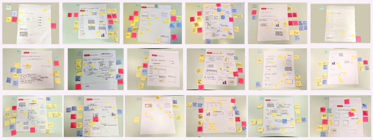 Over a dozen paper prototypes covered with colorful sticky notes